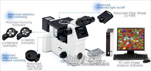 奥林巴斯gx71工业显微镜功能结构图示