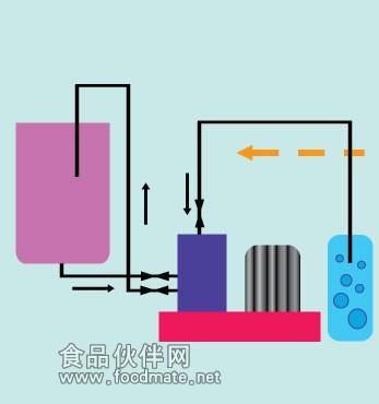 粉液分散混合机